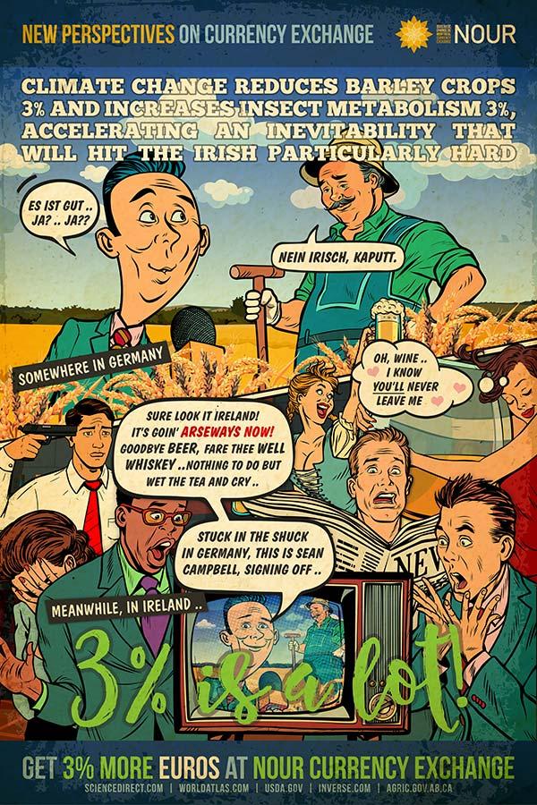 Forex trading ireland